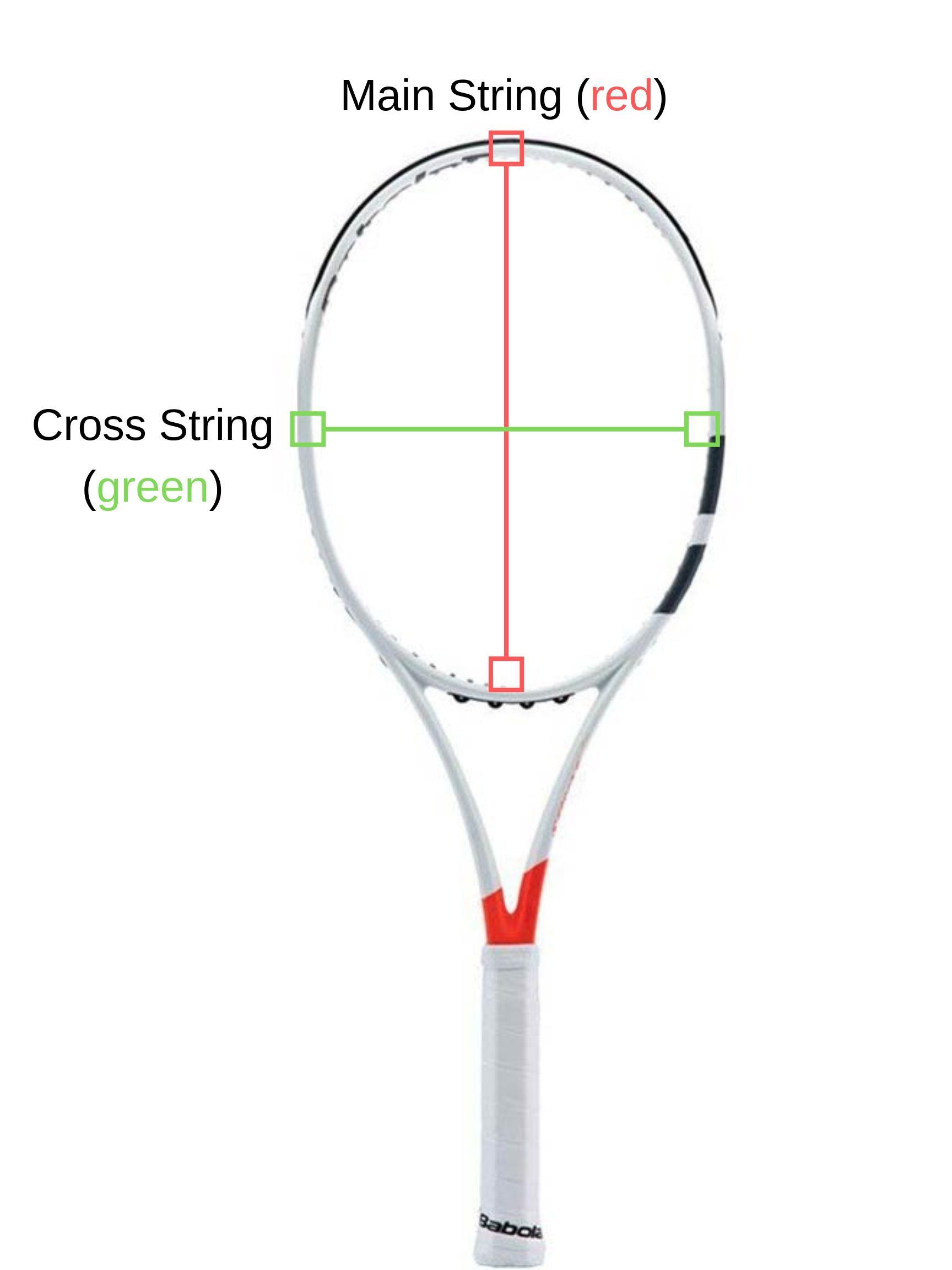 Strings illustration (Main:Cross)